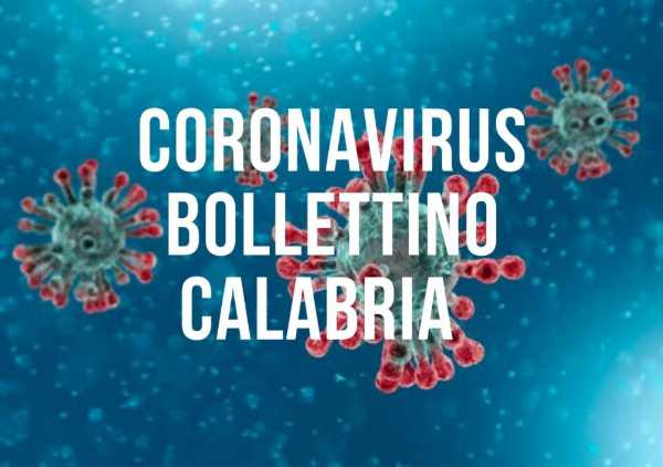 Coronavirus, bollettino 30 Novembre