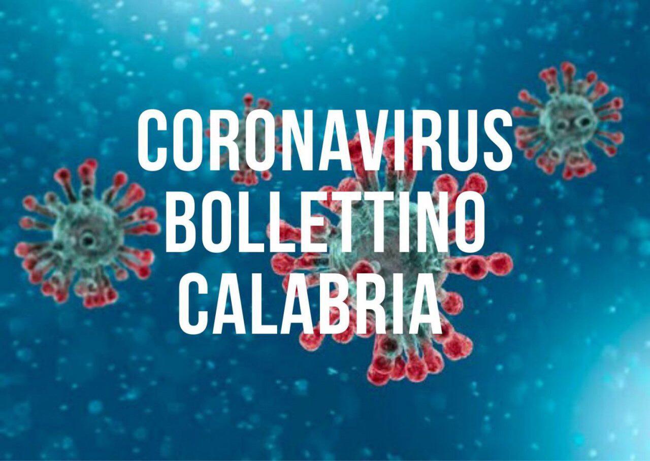 Coronavirus: bollettino dell'8 Aprile 2021